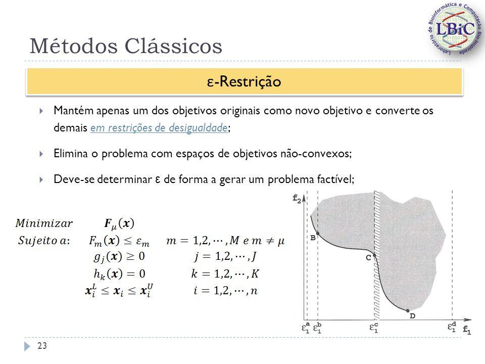 Métodos Clássicos ε-Restrição