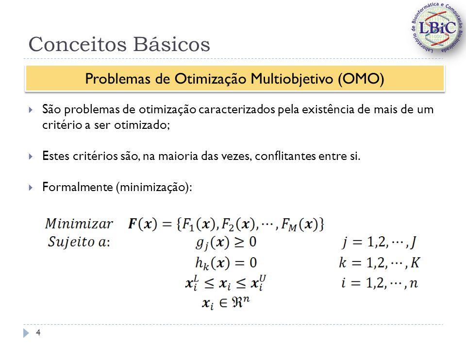 Problemas de Otimização Multiobjetivo (OMO)