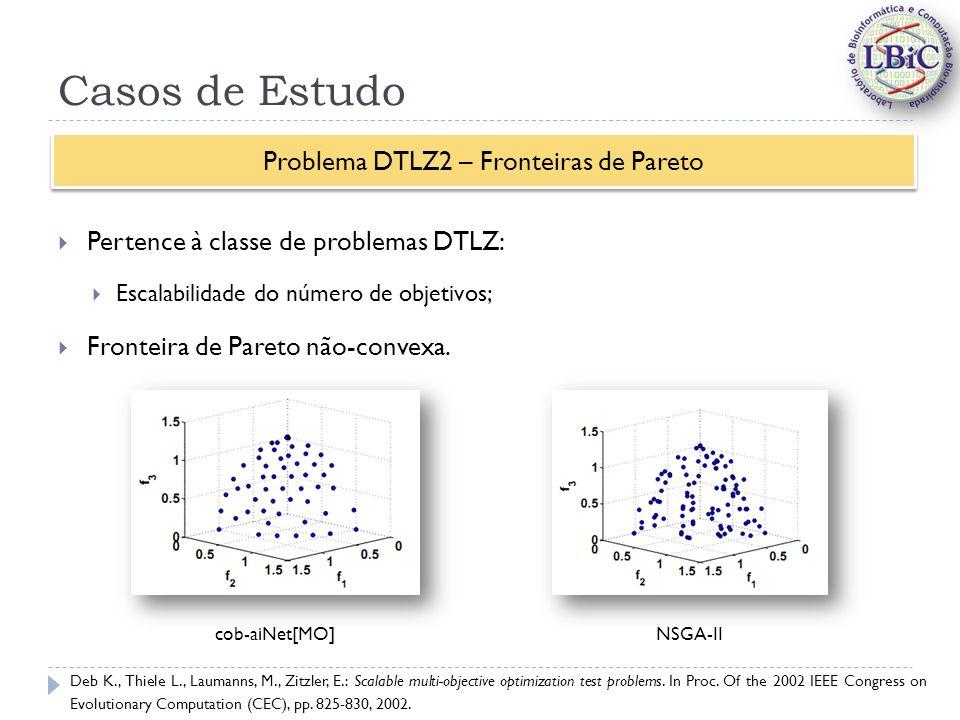 Problema DTLZ2 – Fronteiras de Pareto