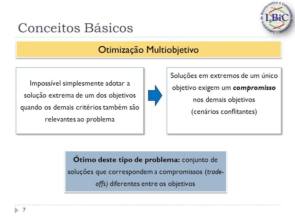 Conceitos Básicos Otimização Multiobjetivo