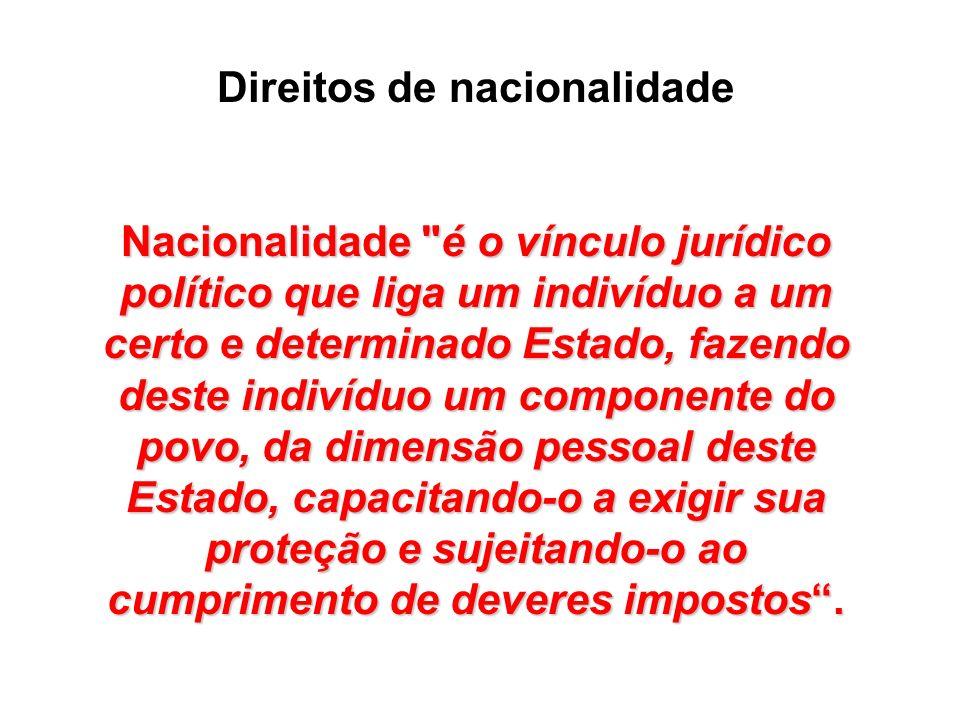 Direitos de nacionalidade