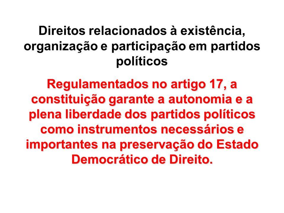 Direitos relacionados à existência, organização e participação em partidos políticos