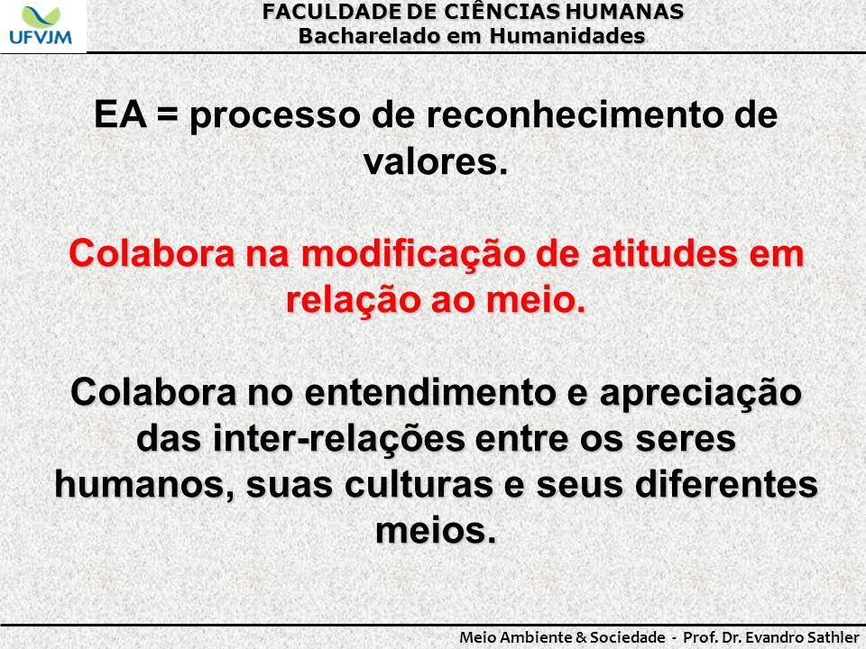 EA = processo de reconhecimento de valores.