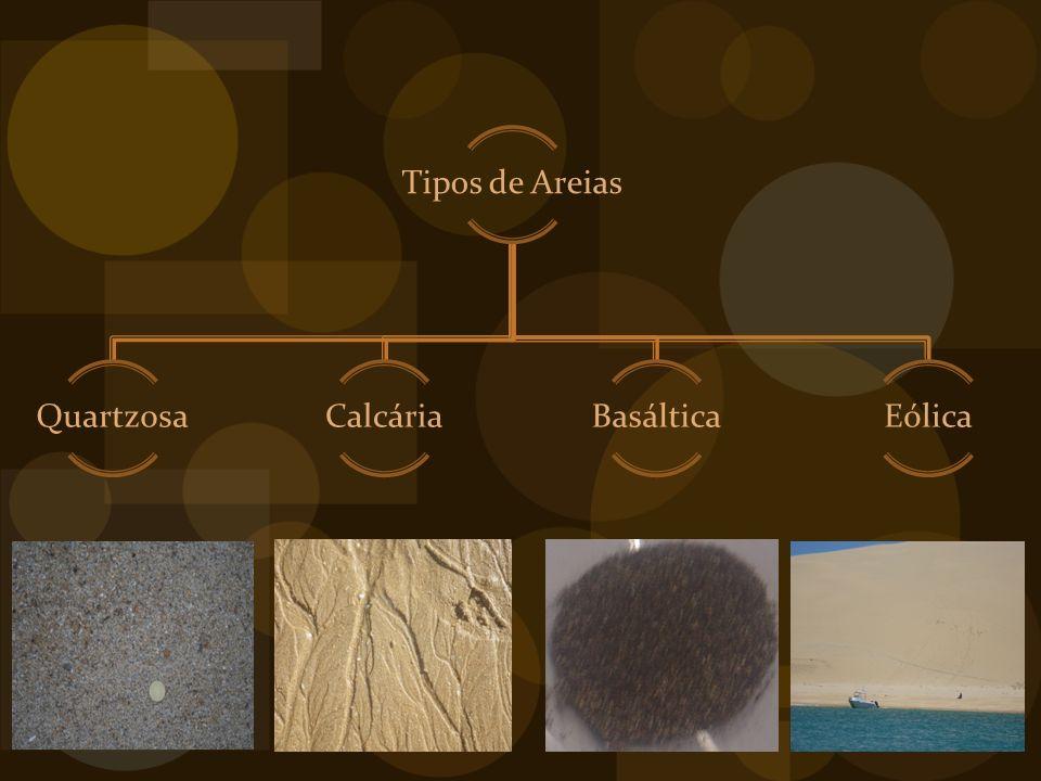 Tipos de Areias Quartzosa Calcária Basáltica Eólica
