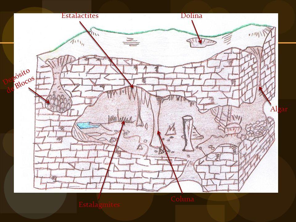 Dolina Depósito de Blocos Coluna Algar Estalagmites Estalactites