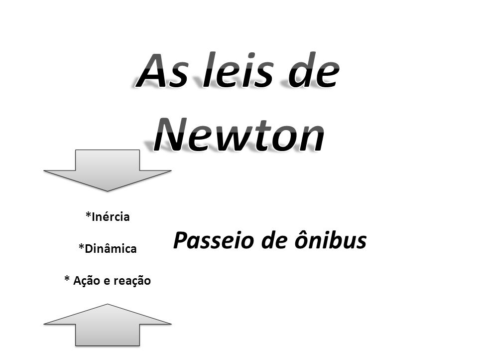 As leis de Newton *Inércia *Dinâmica * Ação e reação Passeio de ônibus