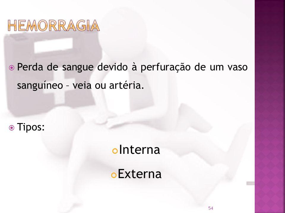 Hemorragia Interna Externa