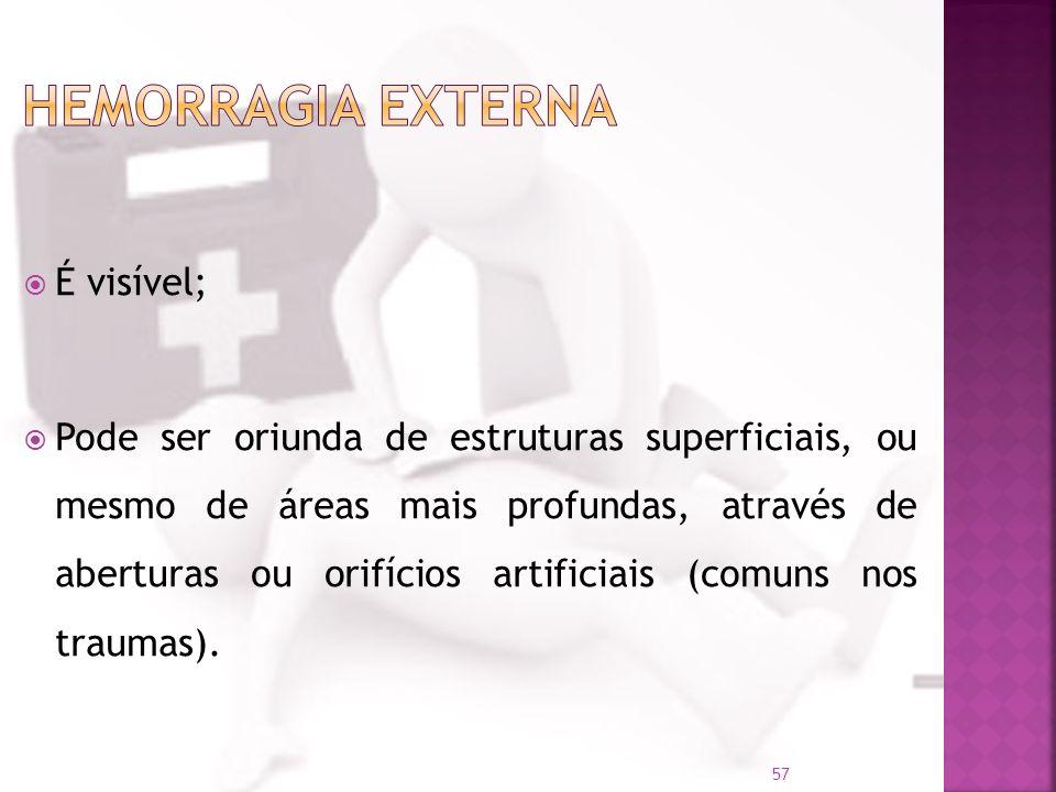 Hemorragia externa É visível;
