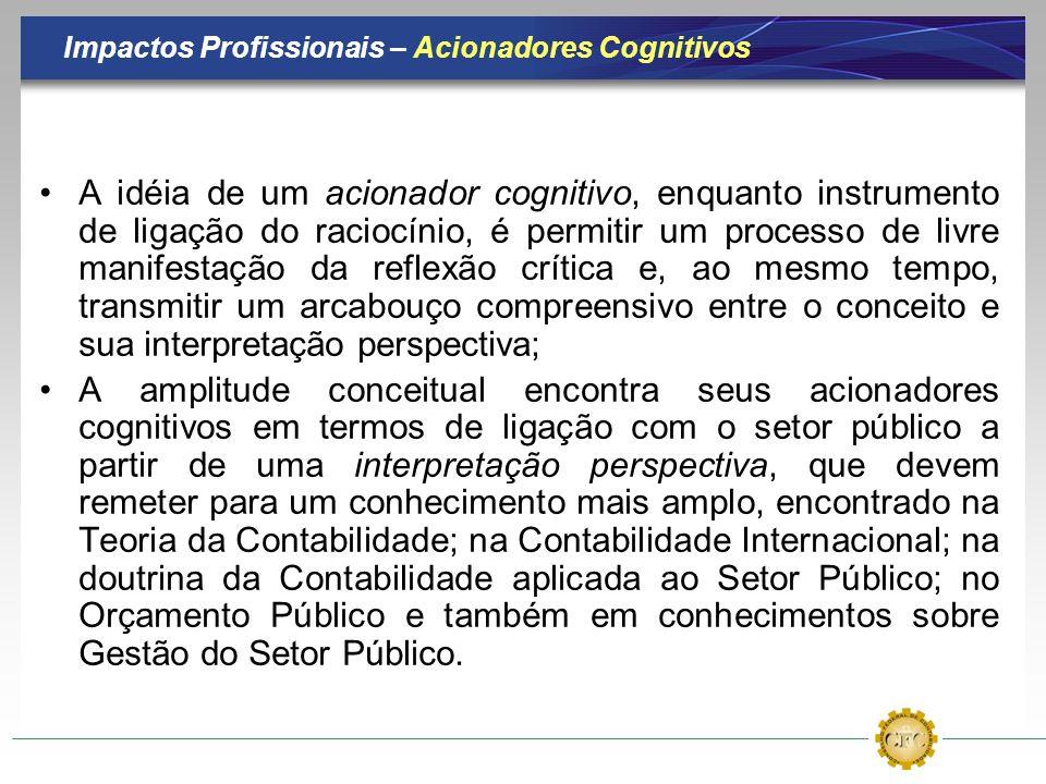 Impactos Profissionais – Acionadores Cognitivos