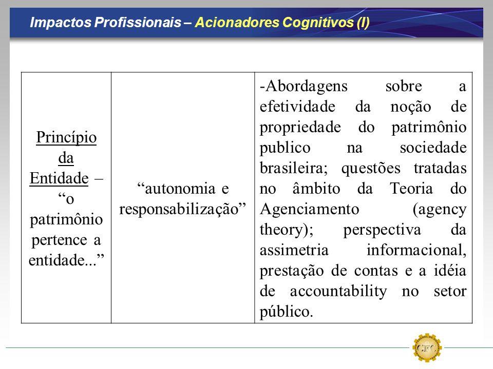 Impactos Profissionais – Acionadores Cognitivos (I)