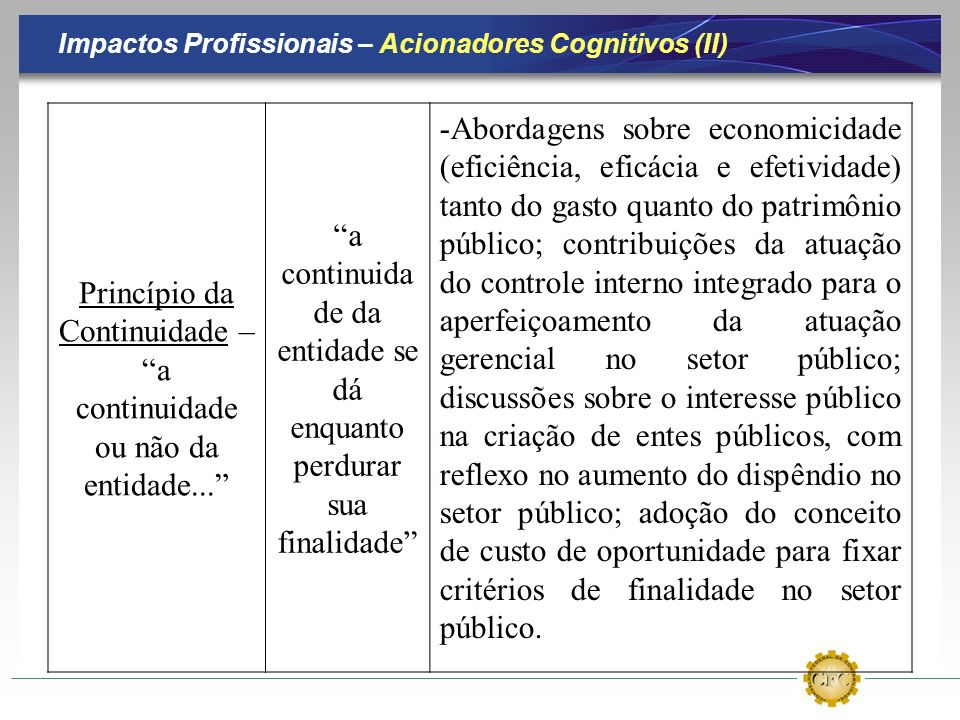 Impactos Profissionais – Acionadores Cognitivos (II)