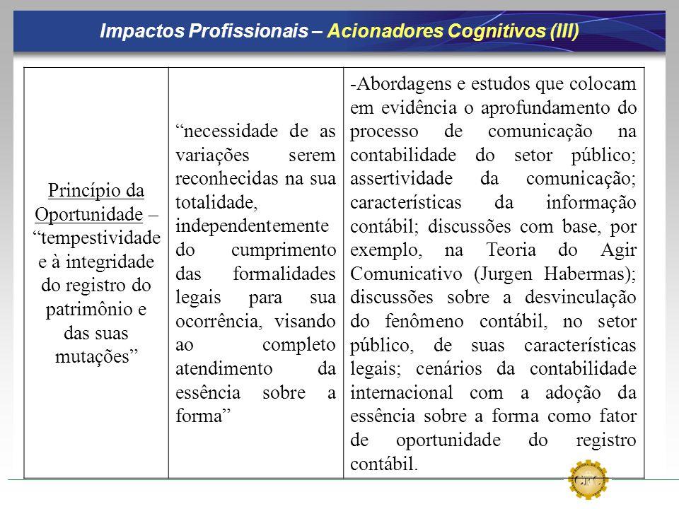 Impactos Profissionais – Acionadores Cognitivos (III)