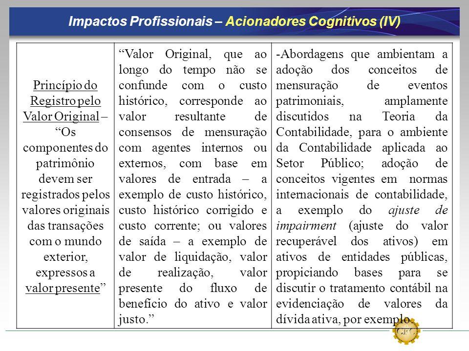 Impactos Profissionais – Acionadores Cognitivos (IV)