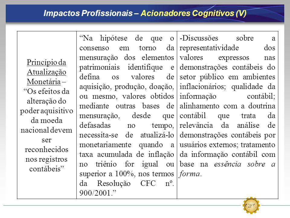Impactos Profissionais – Acionadores Cognitivos (V)