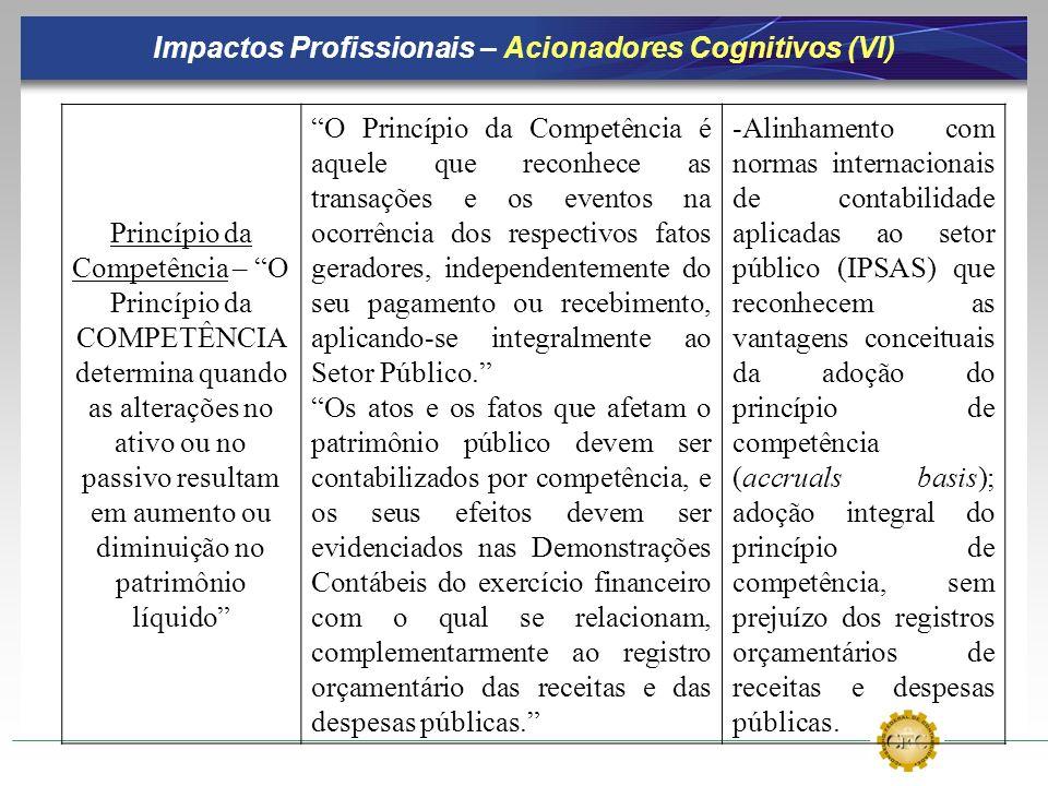 Impactos Profissionais – Acionadores Cognitivos (VI)