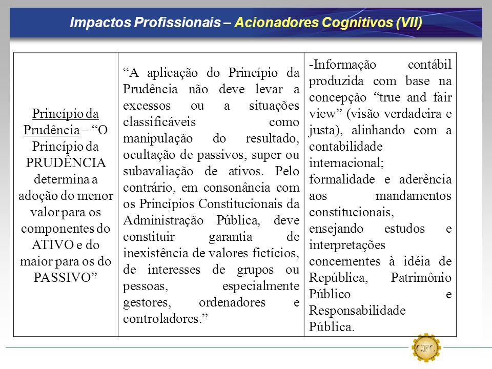 Impactos Profissionais – Acionadores Cognitivos (VII)
