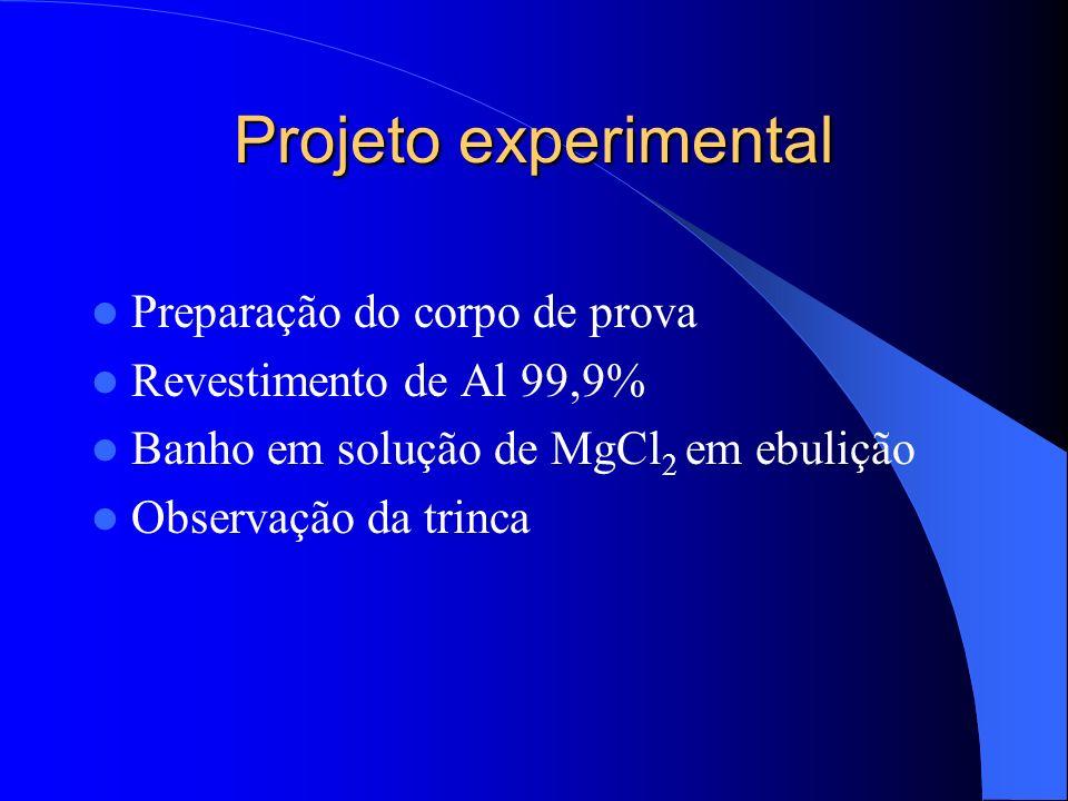 Projeto experimental Preparação do corpo de prova