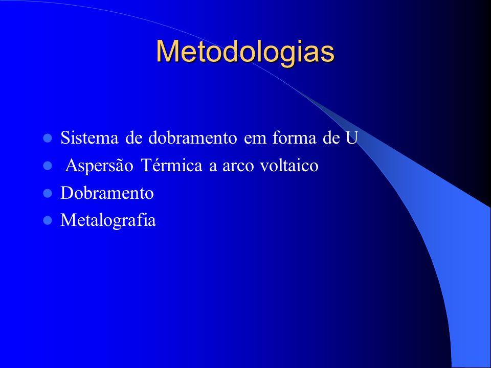 Metodologias Sistema de dobramento em forma de U