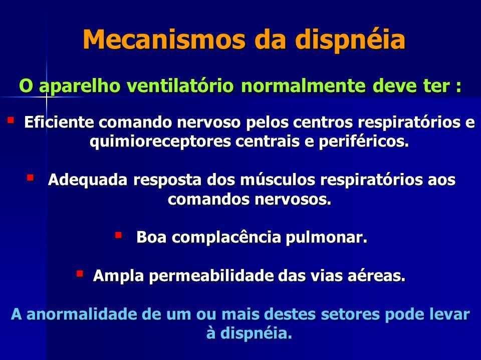 Mecanismos da dispnéia