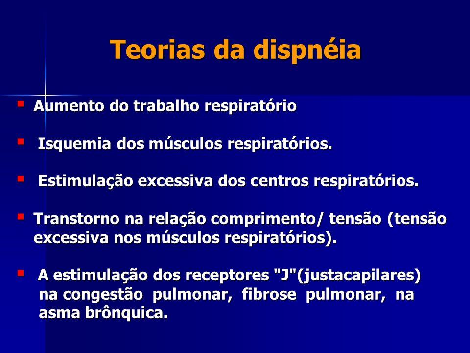 Teorias da dispnéia Aumento do trabalho respiratório