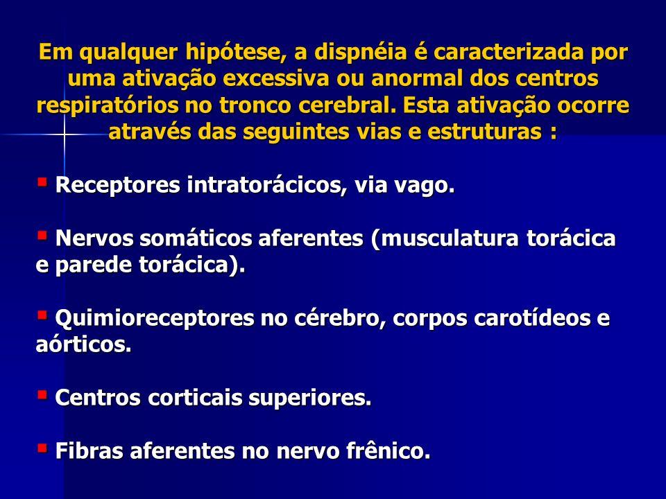 Em qualquer hipótese, a dispnéia é caracterizada por uma ativação excessiva ou anormal dos centros respiratórios no tronco cerebral. Esta ativação ocorre através das seguintes vias e estruturas :