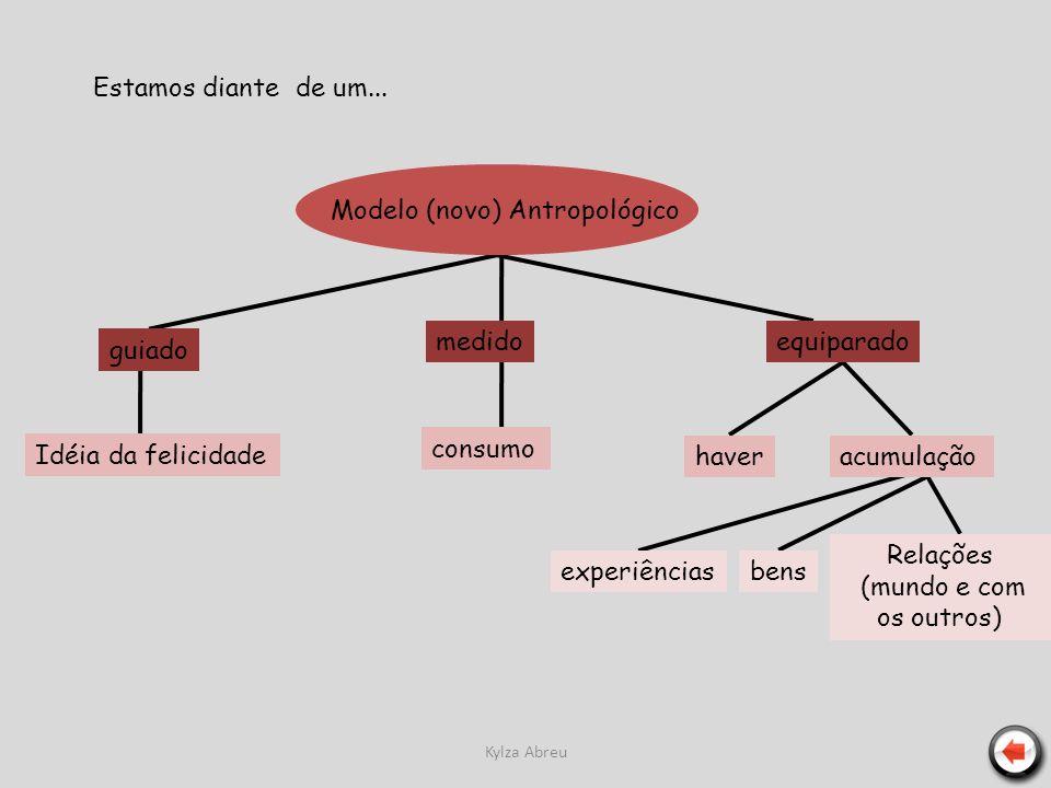 Modelo (novo) Antropológico
