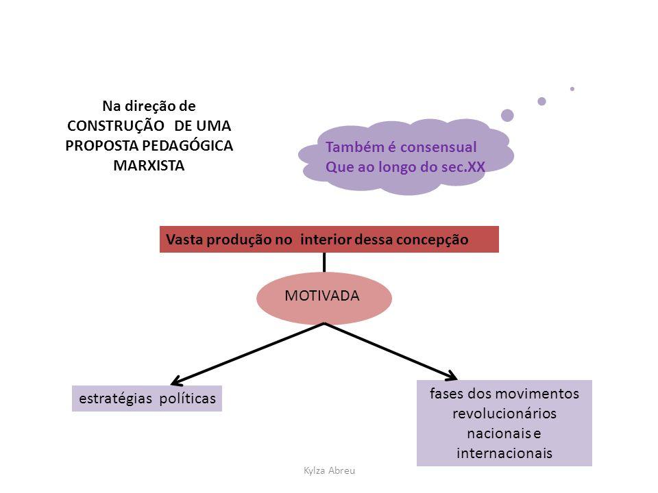 Na direção de CONSTRUÇÃO DE UMA PROPOSTA PEDAGÓGICA MARXISTA