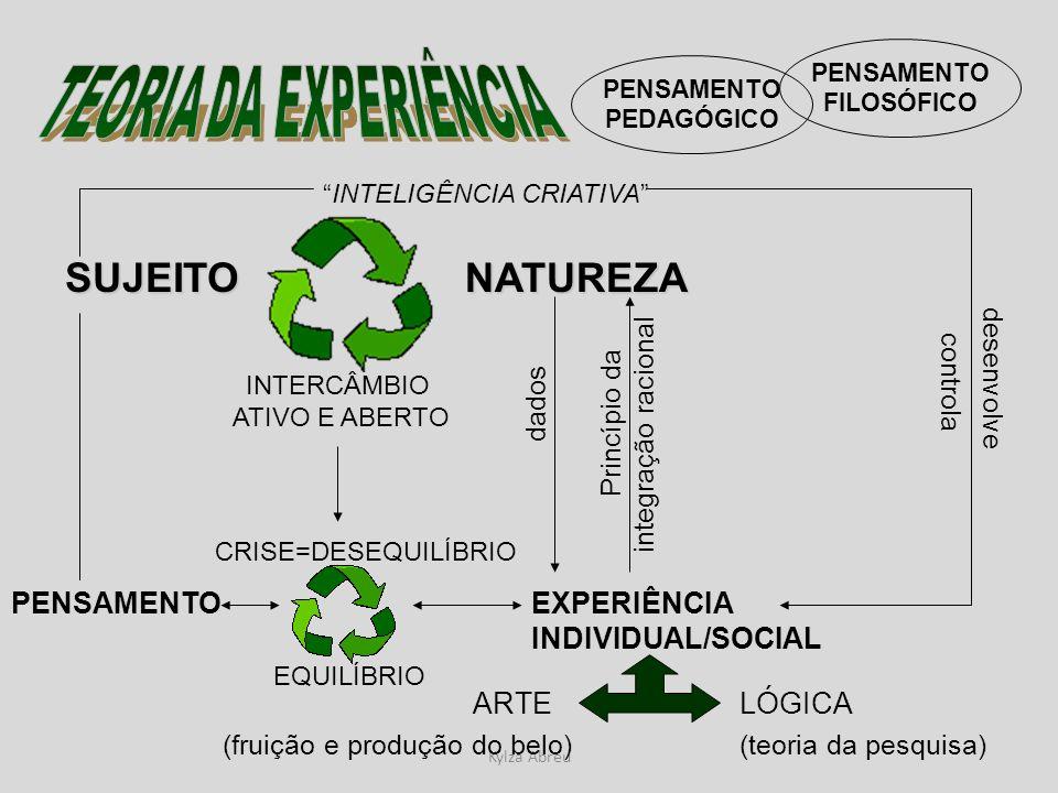 SUJEITO NATUREZA TEORIA DA EXPERIÊNCIA PENSAMENTO EXPERIÊNCIA