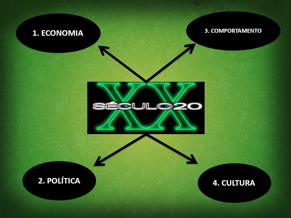 1. ECONOMIA 2. POLÍTICA 4. CULTURA