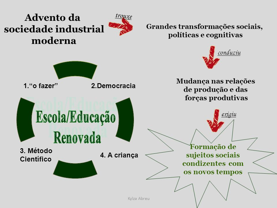 Grandes transformações sociais, políticas e cognitivas