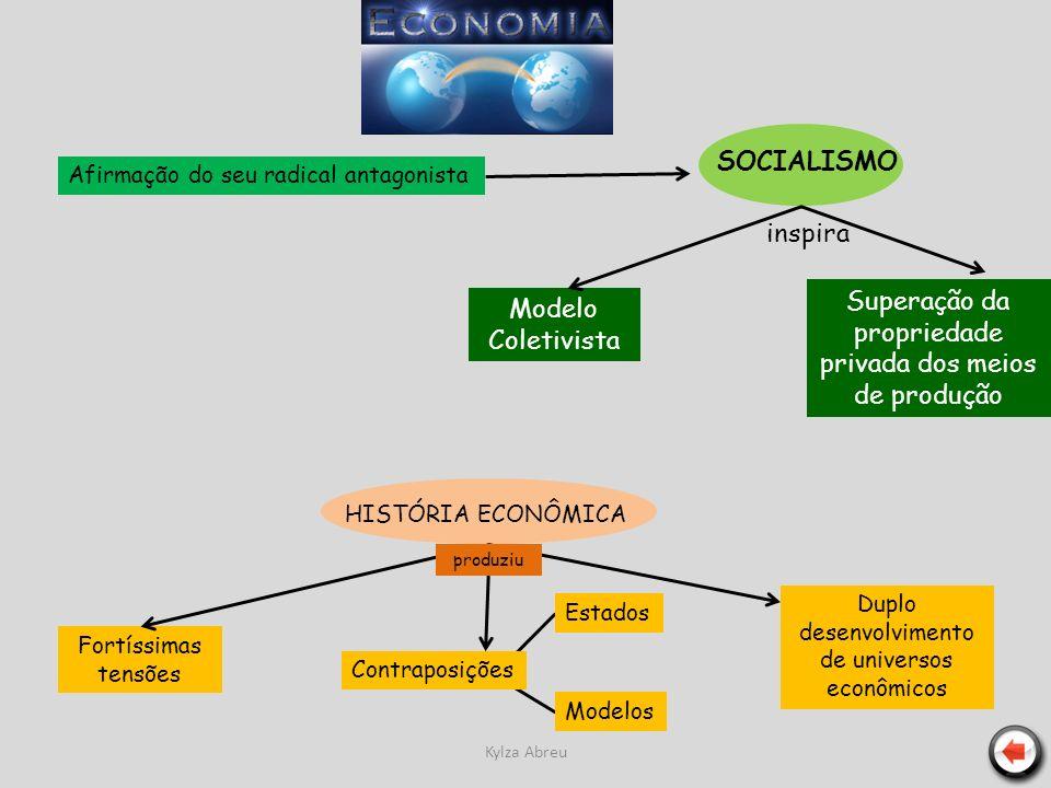 Superação da propriedade privada dos meios de produção