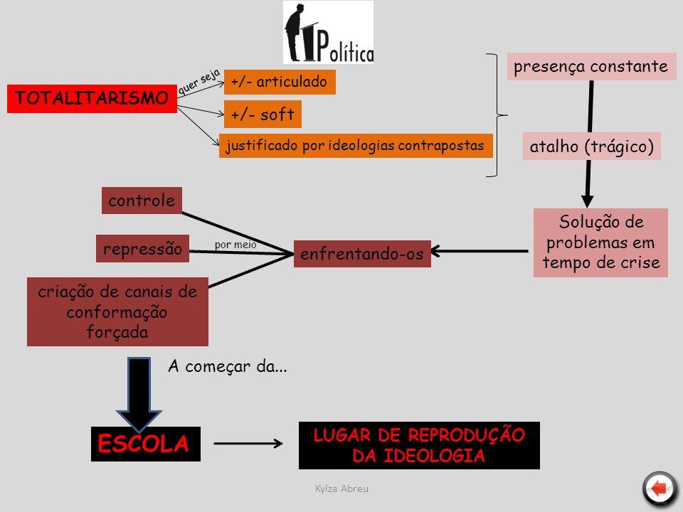 LUGAR DE REPRODUÇÃO DA IDEOLOGIA
