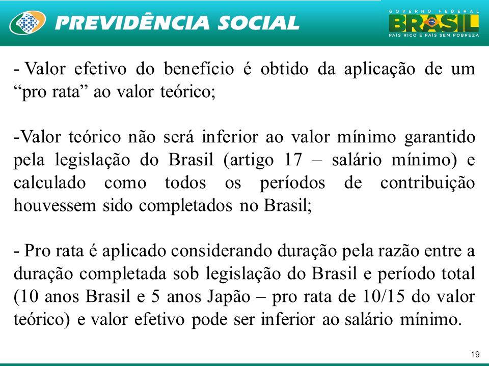 Valor efetivo do benefício é obtido da aplicação de um pro rata ao valor teórico;
