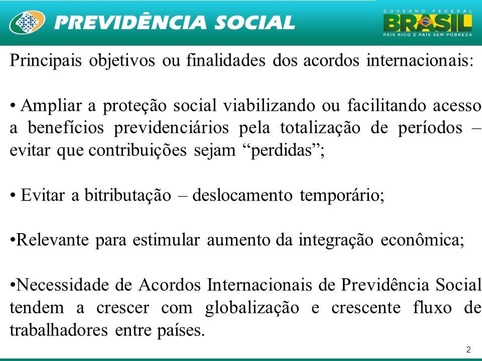 Principais objetivos ou finalidades dos acordos internacionais: