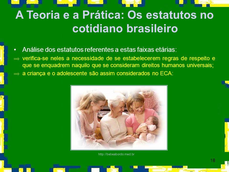 A Teoria e a Prática: Os estatutos no cotidiano brasileiro