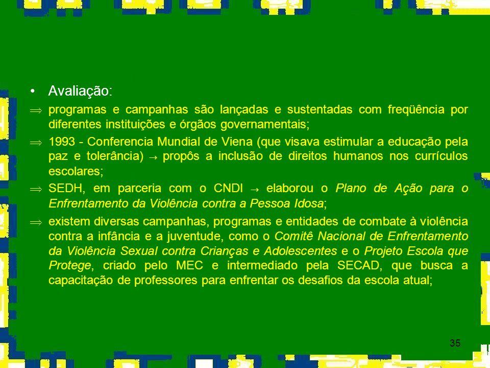 Avaliação: programas e campanhas são lançadas e sustentadas com freqüência por diferentes instituições e órgãos governamentais;
