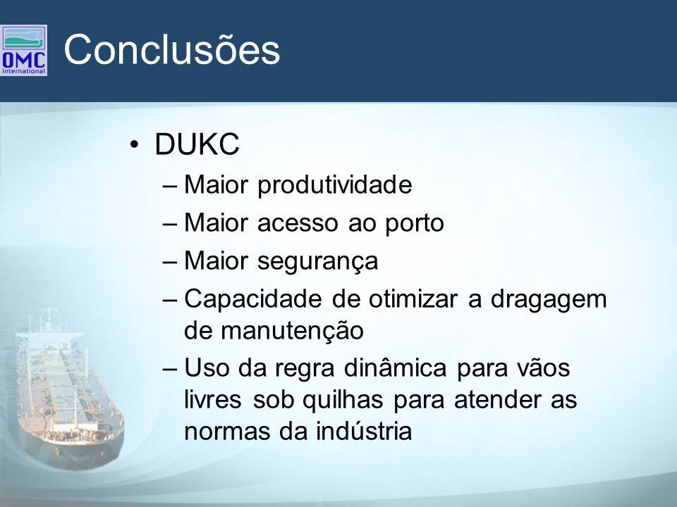 Conclusões DUKC Maior produtividade Maior acesso ao porto