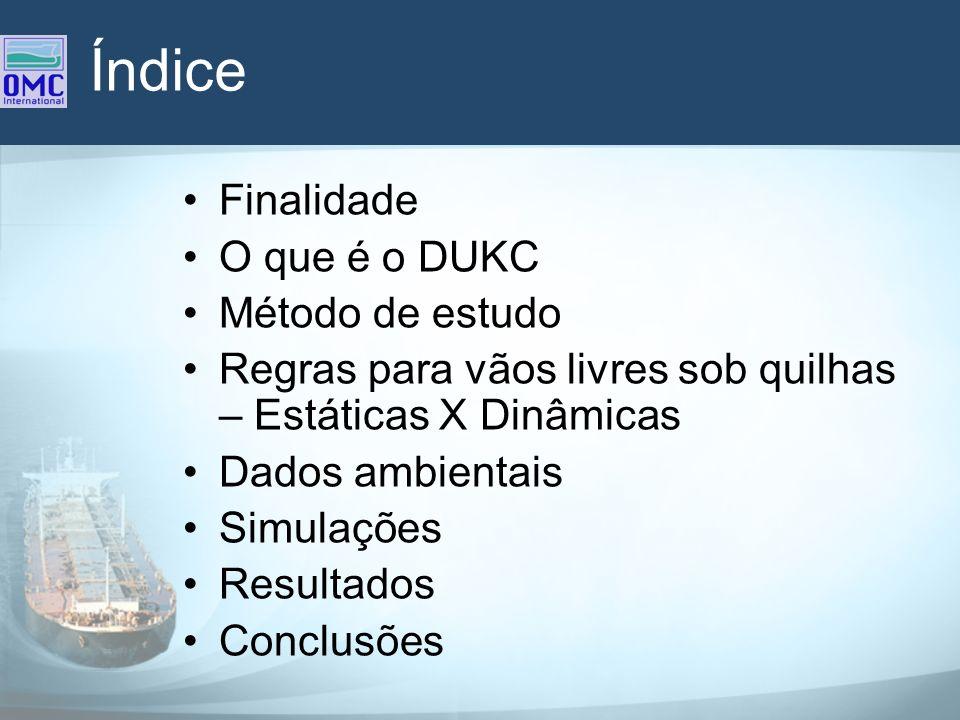 Índice Finalidade O que é o DUKC Método de estudo