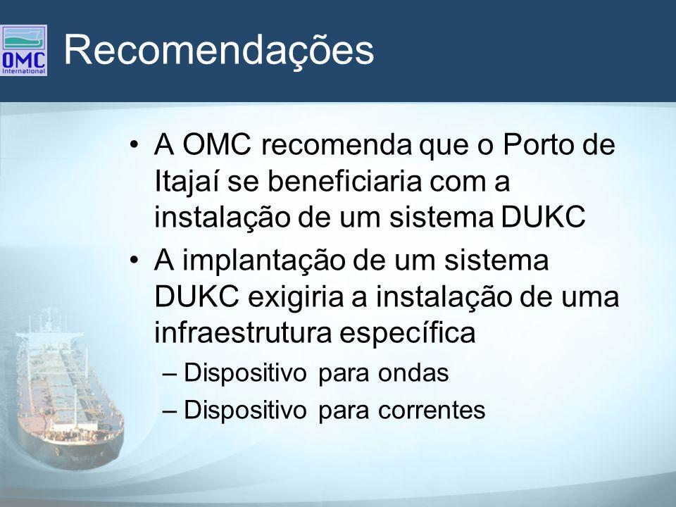 Recomendações A OMC recomenda que o Porto de Itajaí se beneficiaria com a instalação de um sistema DUKC.