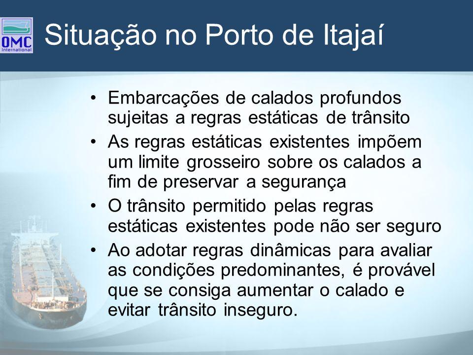 Situação no Porto de Itajaí