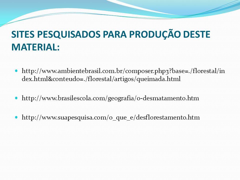 SITES PESQUISADOS PARA PRODUÇÃO DESTE MATERIAL: