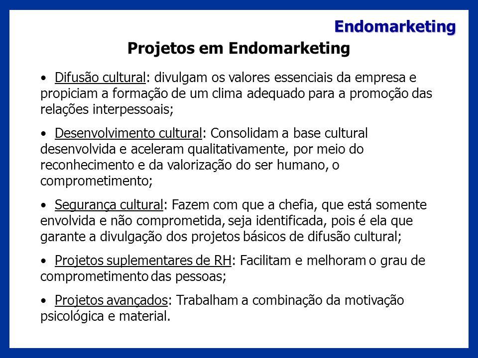 Projetos em Endomarketing
