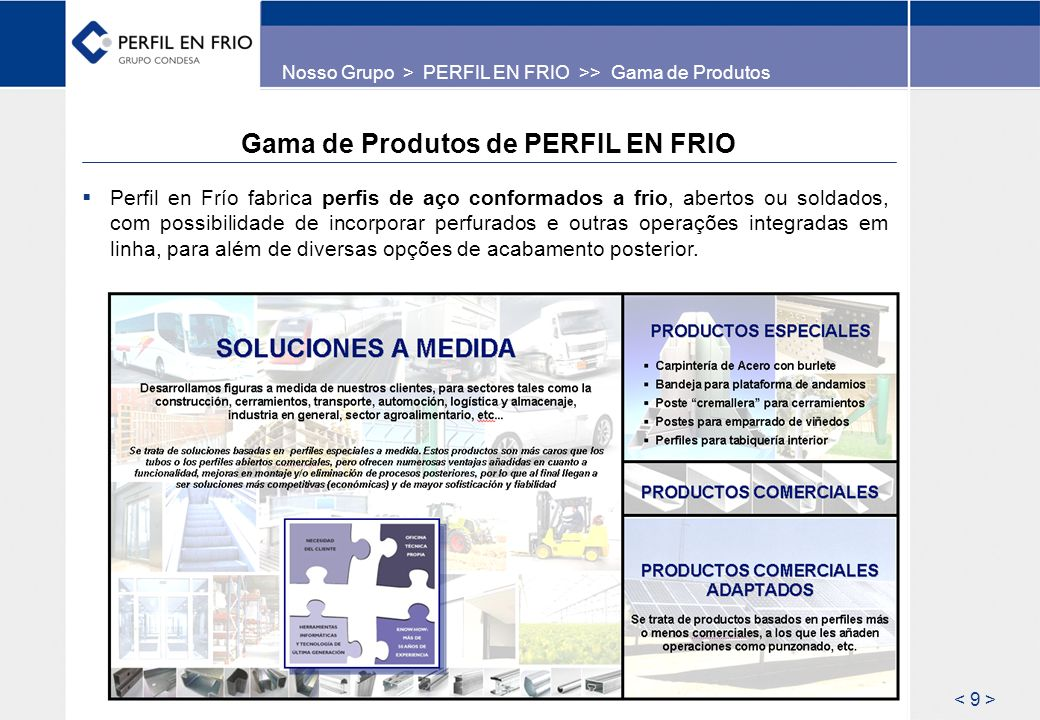 Gama de Produtos de PERFIL EN FRIO
