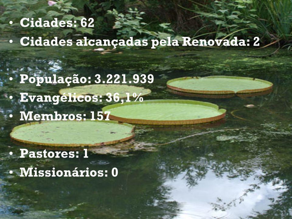 Cidades: 62 Cidades alcançadas pela Renovada: 2. População: 3.221.939. Evangélicos: 36,1% Membros: 157.