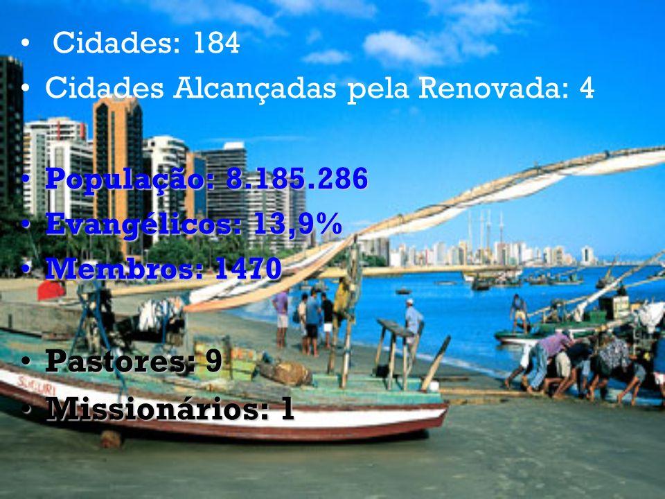 Pastores: 9 Missionários: 1 Cidades: 184