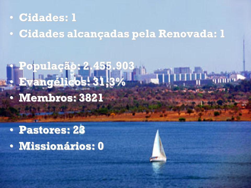 Cidades: 1 Cidades alcançadas pela Renovada: 1. População: 2.455.903. Evangélicos: 31,3% Membros: 3821.