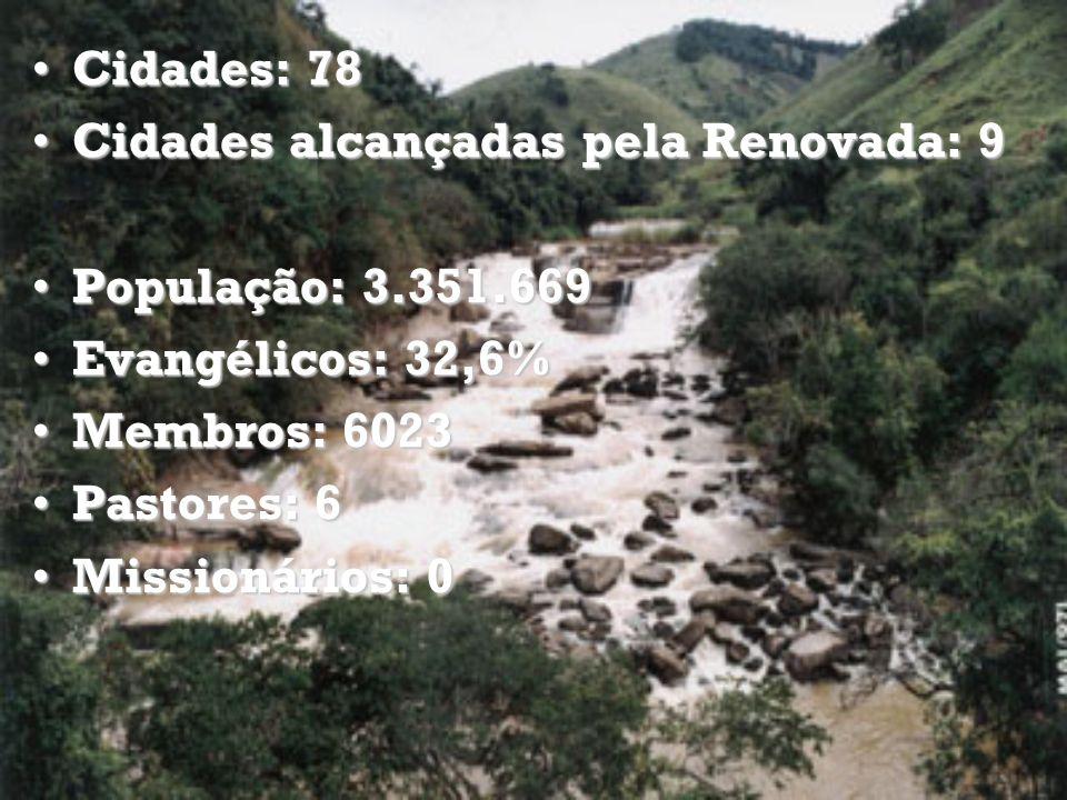 Cidades: 78 Cidades alcançadas pela Renovada: 9. População: 3.351.669. Evangélicos: 32,6% Membros: 6023.