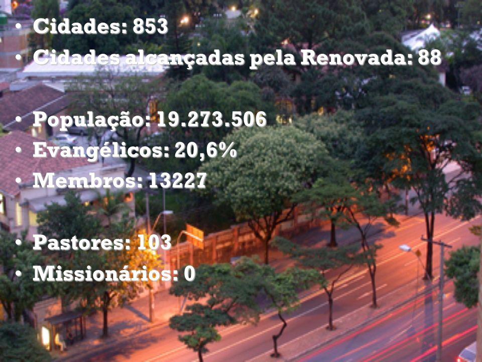 Cidades: 853 Cidades alcançadas pela Renovada: 88. População: 19.273.506. Evangélicos: 20,6% Membros: 13227.