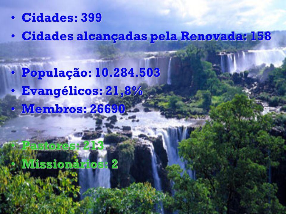 Cidades: 399 Cidades alcançadas pela Renovada: 158. População: 10.284.503. Evangélicos: 21,8% Membros: 26690.