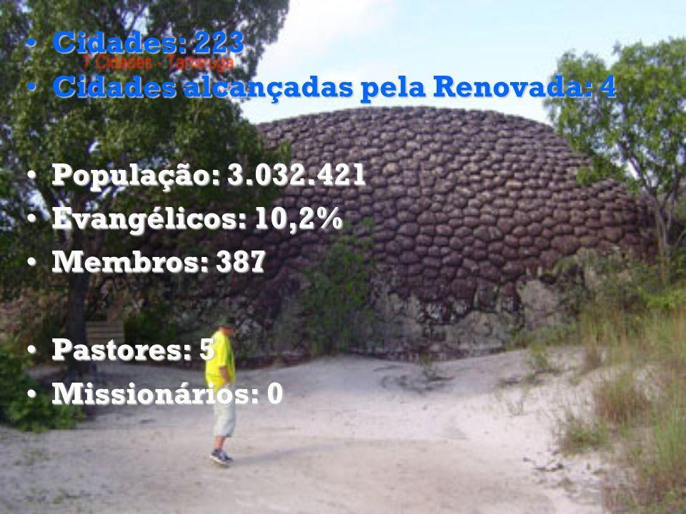 Cidades: 223 Cidades alcançadas pela Renovada: 4. População: 3.032.421. Evangélicos: 10,2% Membros: 387.